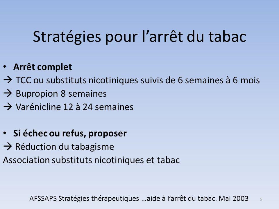 Stratégies pour l'arrêt du tabac