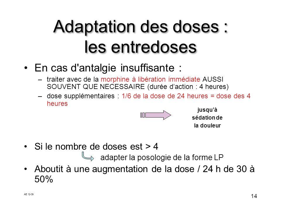 Adaptation des doses : les entredoses
