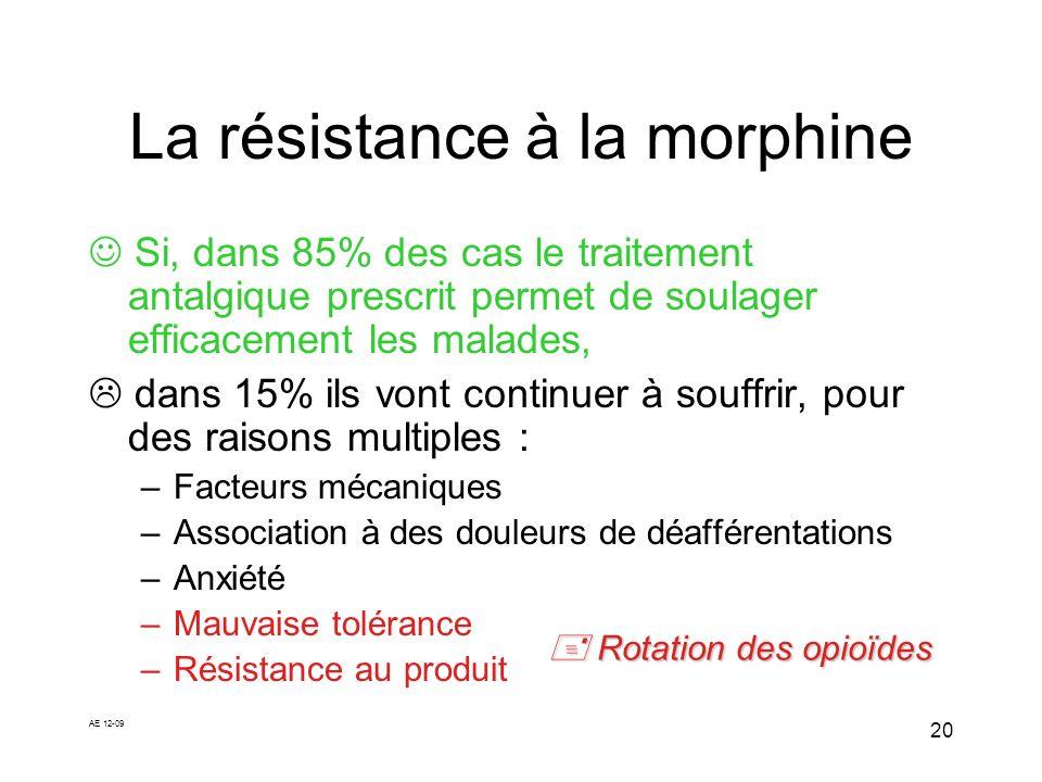 La résistance à la morphine