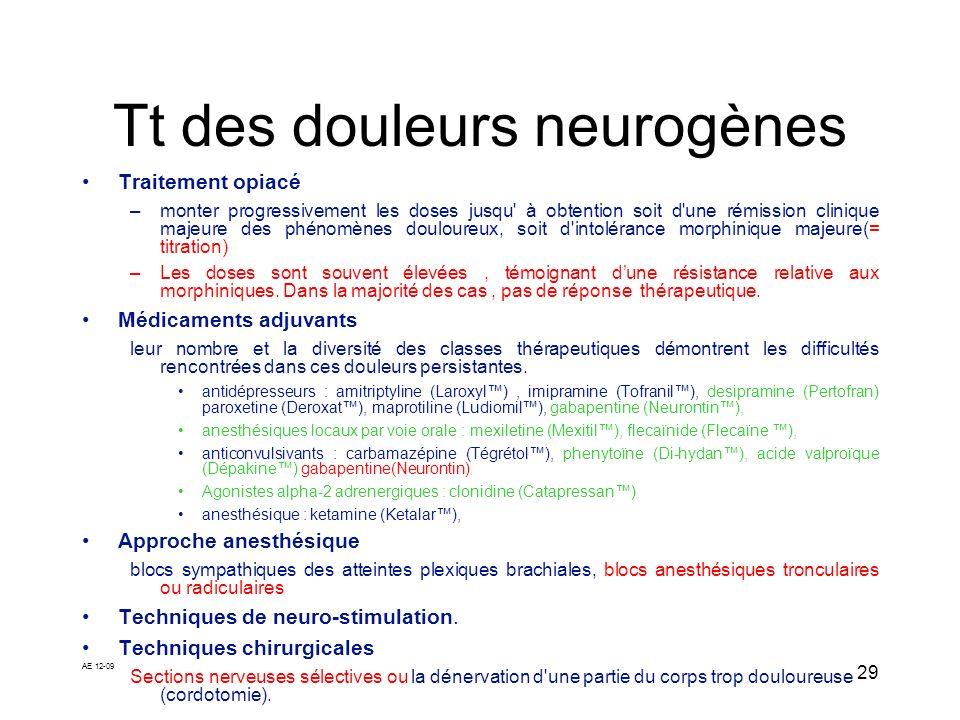 Tt des douleurs neurogènes