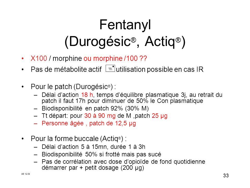 Fentanyl (Durogésic®, Actiq®)