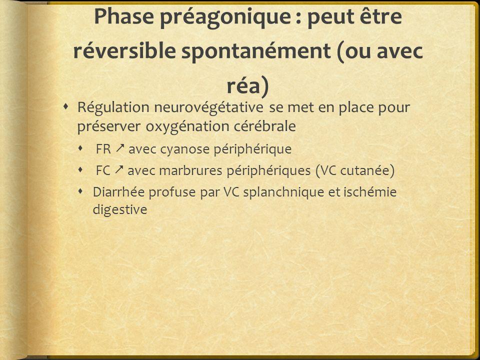 Phase préagonique : peut être réversible spontanément (ou avec réa)