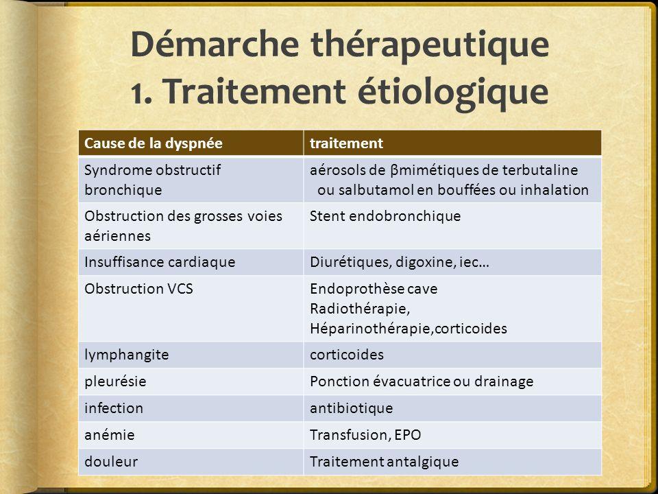 Démarche thérapeutique 1. Traitement étiologique