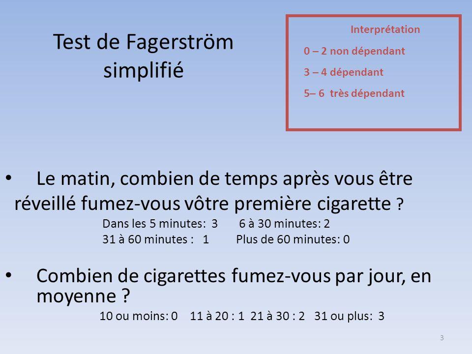Test de Fagerström simplifié