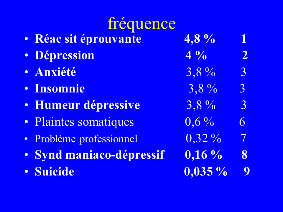 fréquence Réac sit éprouvante 4,8 % 1 Dépression 4 % 2 Anxiété 3,8 % 3