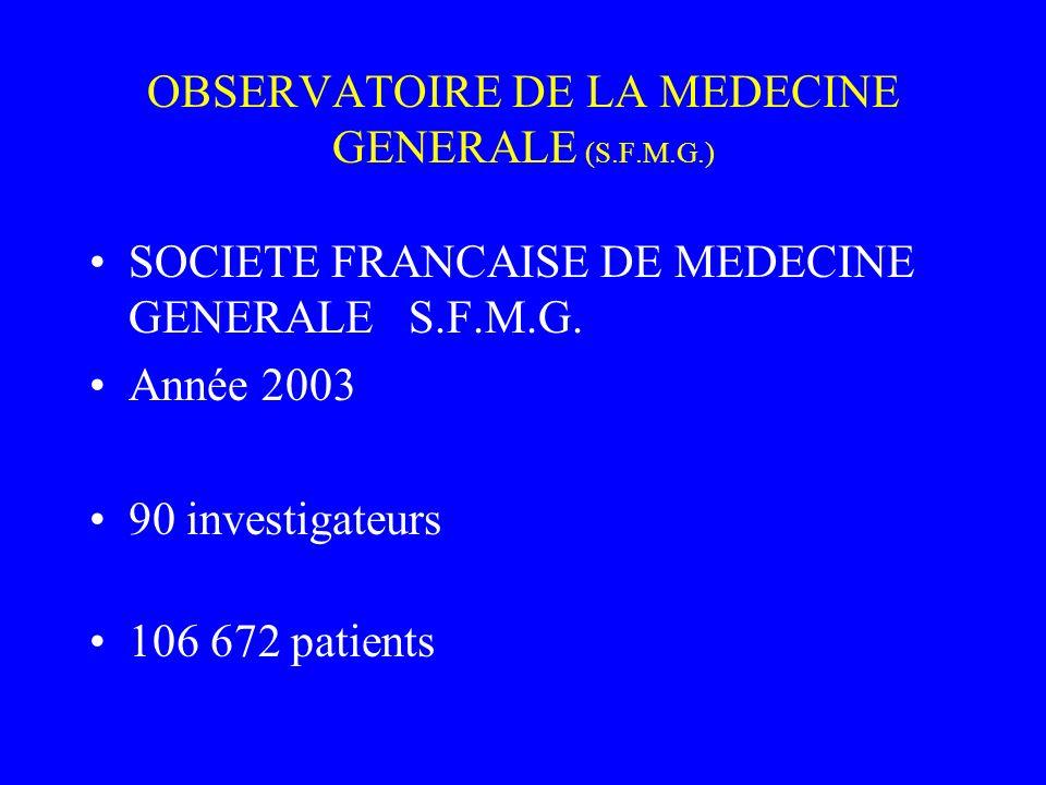 OBSERVATOIRE DE LA MEDECINE GENERALE (S.F.M.G.)