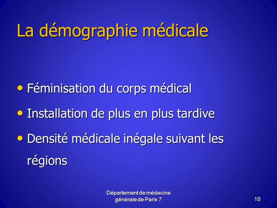La démographie médicale