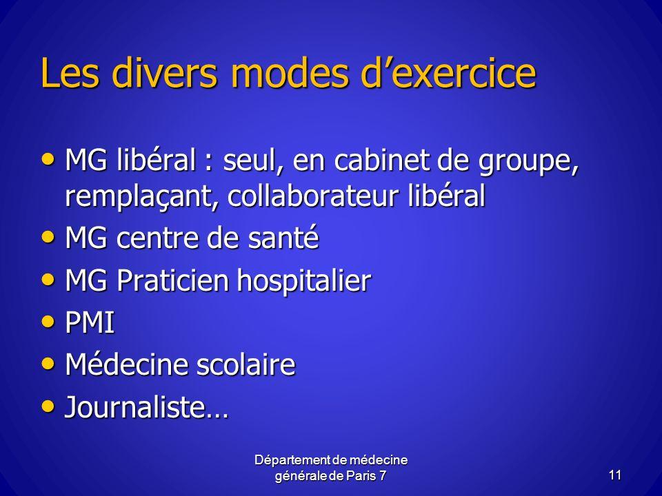 Les divers modes d'exercice