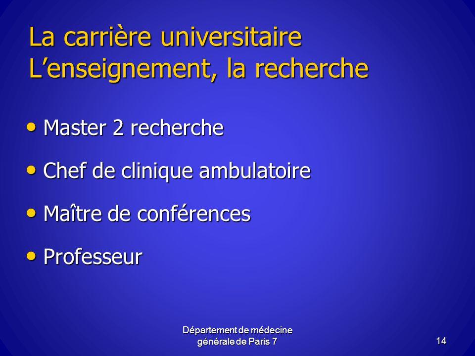 La carrière universitaire L'enseignement, la recherche