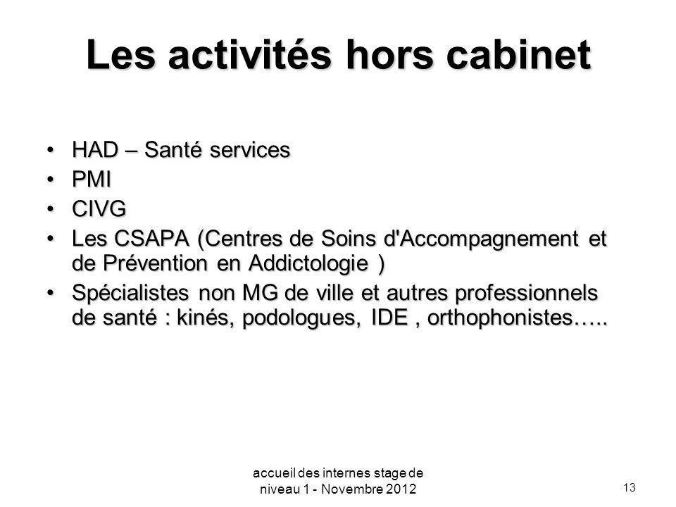 Les activités hors cabinet