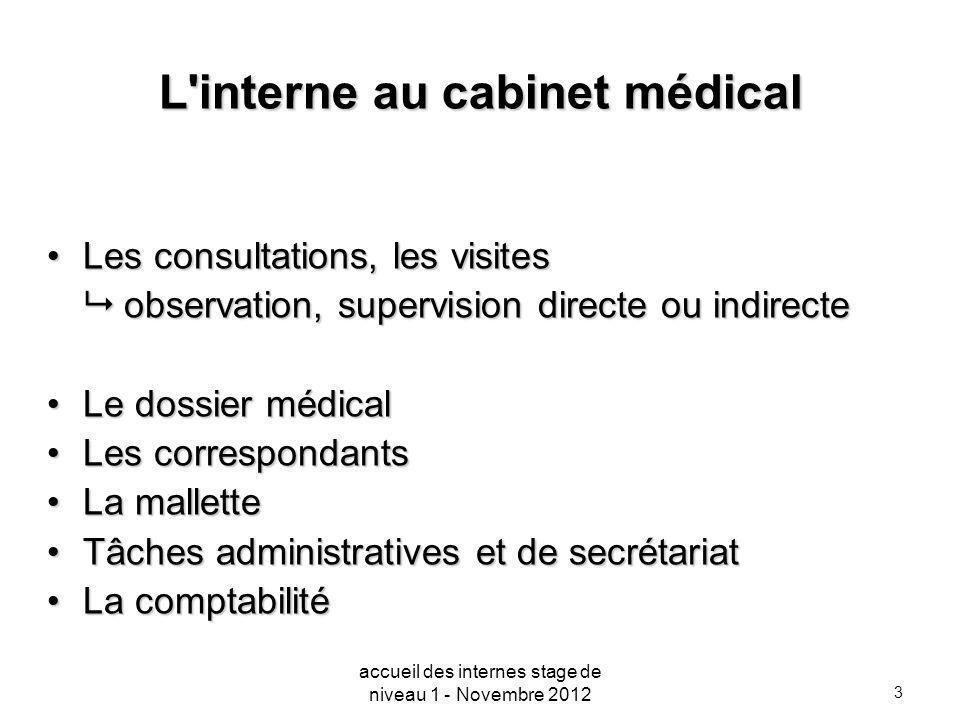 L interne au cabinet médical