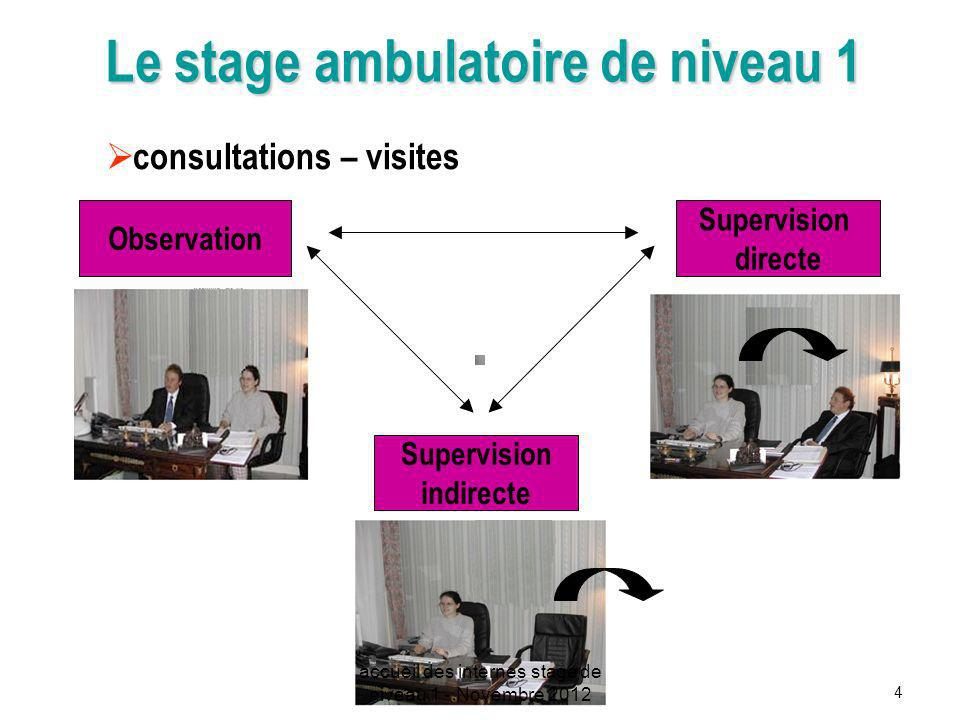 Le stage ambulatoire de niveau 1