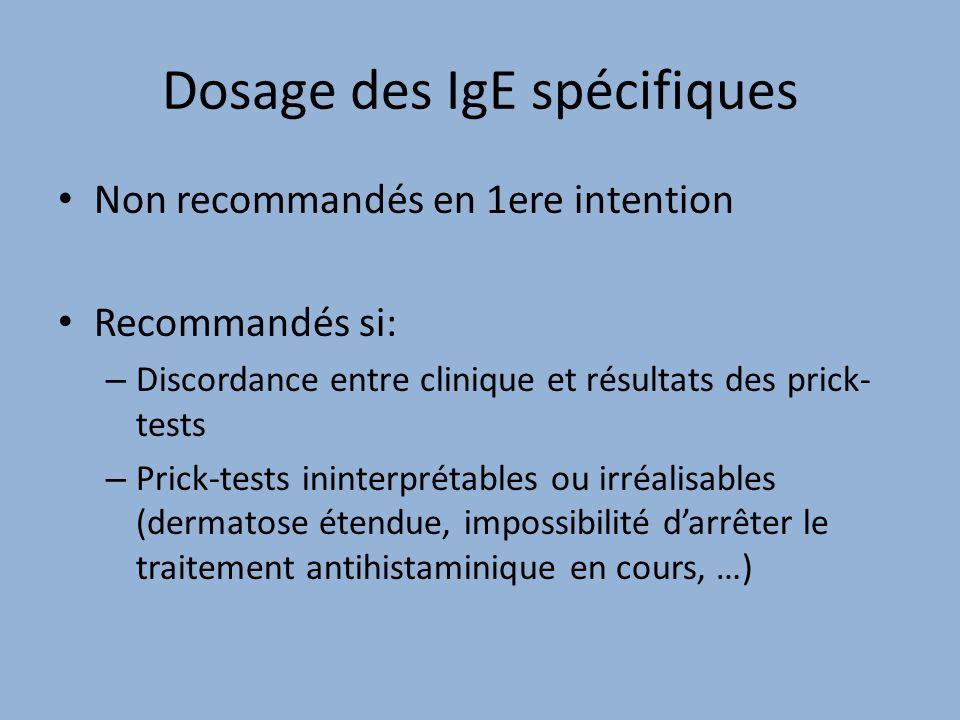 Dosage des IgE spécifiques