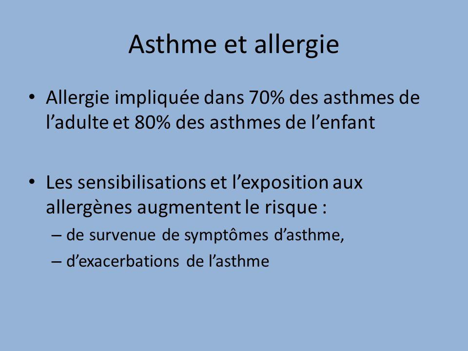 Asthme et allergie Allergie impliquée dans 70% des asthmes de l'adulte et 80% des asthmes de l'enfant.