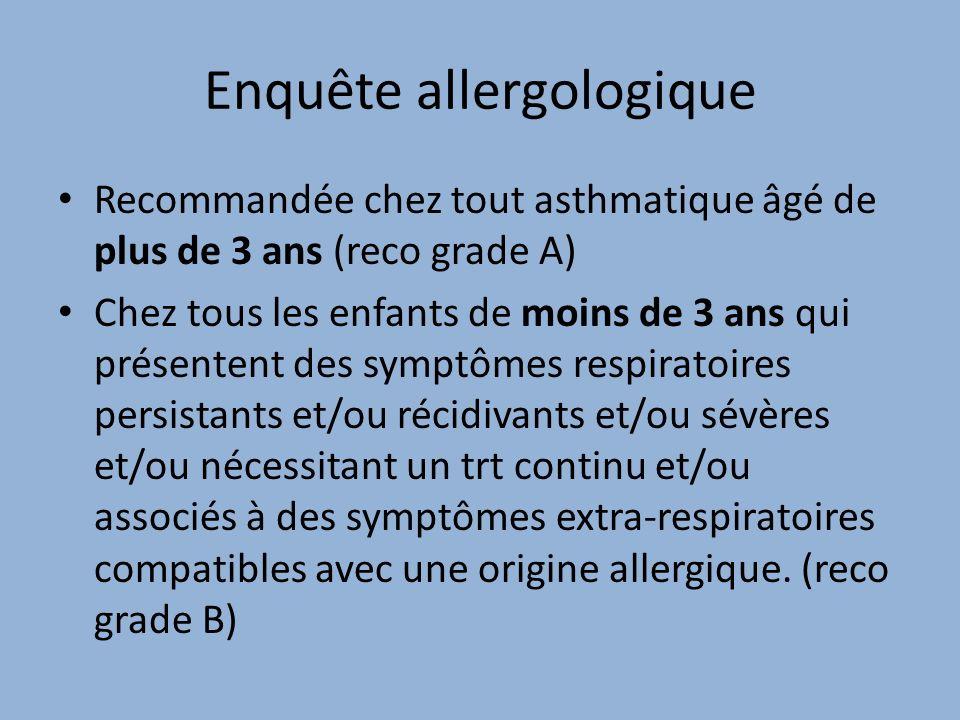 Enquête allergologique