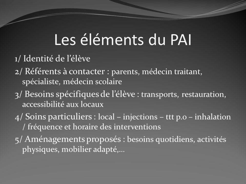 Les éléments du PAI 1/ Identité de l'élève