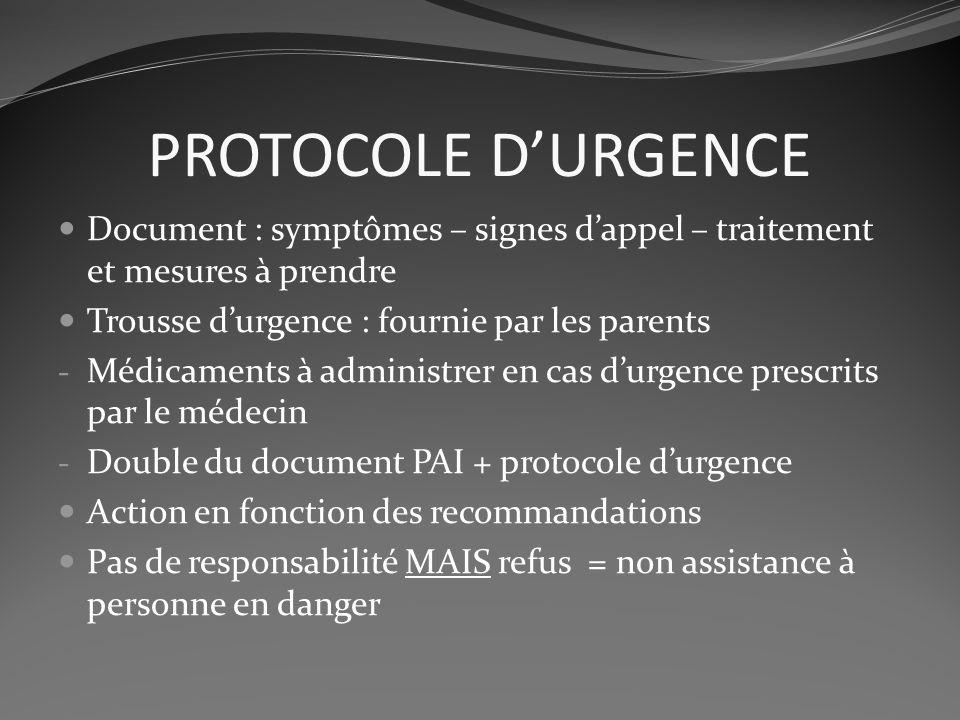 PROTOCOLE D'URGENCE Document : symptômes – signes d'appel – traitement et mesures à prendre. Trousse d'urgence : fournie par les parents.