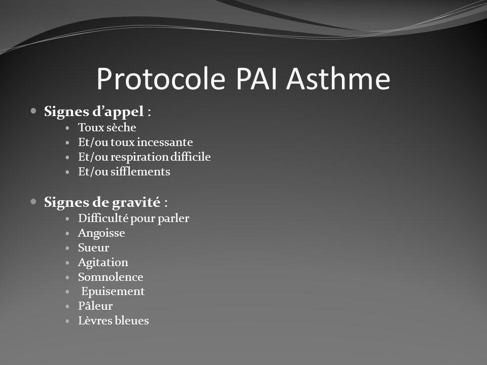 Protocole PAI Asthme Signes d'appel : Signes de gravité : Toux sèche