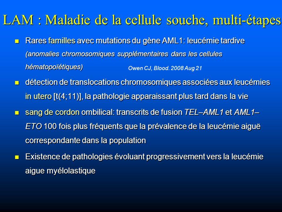 LAM : Maladie de la cellule souche, multi-étapes