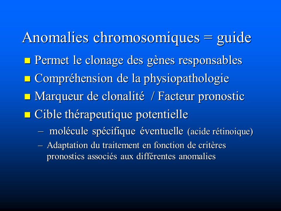 Anomalies chromosomiques = guide