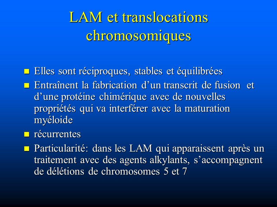 LAM et translocations chromosomiques