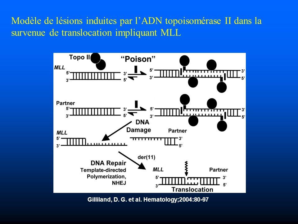 Gilliland, D. G. et al. Hematology;2004:80-97