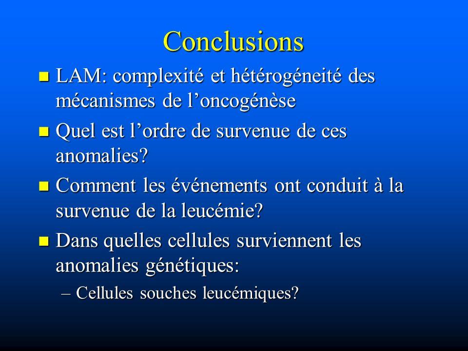 Conclusions LAM: complexité et hétérogéneité des mécanismes de l'oncogénèse. Quel est l'ordre de survenue de ces anomalies