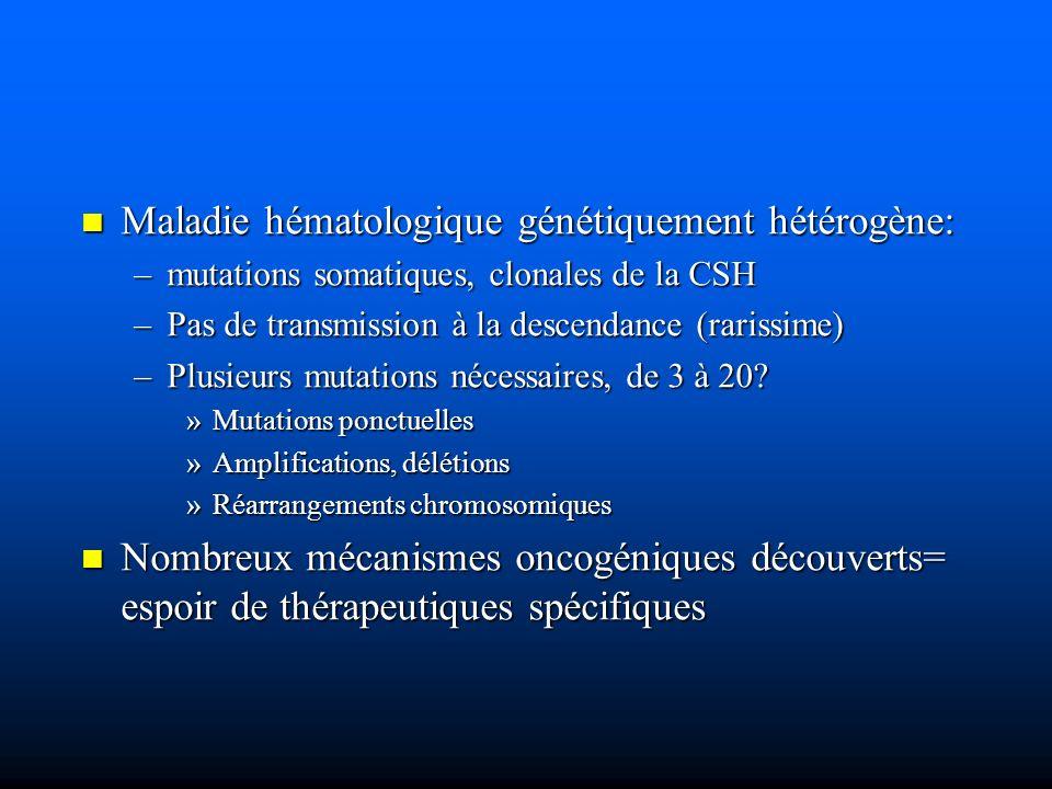Maladie hématologique génétiquement hétérogène: