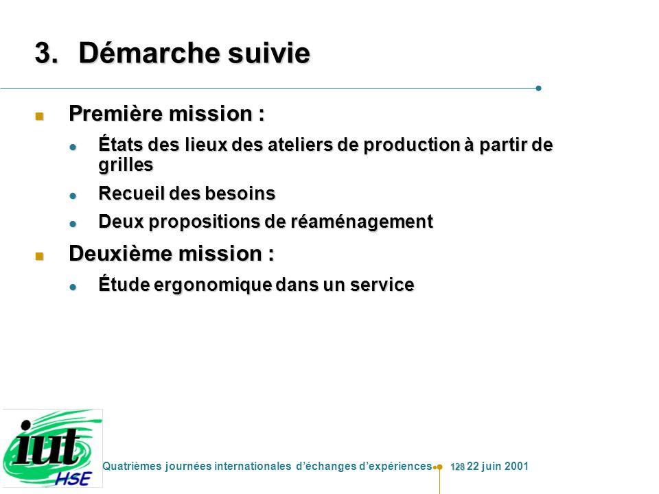 Démarche suivie Première mission : Deuxième mission :