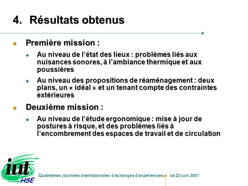 Résultats obtenus Première mission : Deuxième mission :