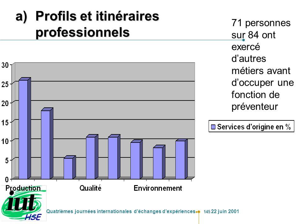 Profils et itinéraires professionnels