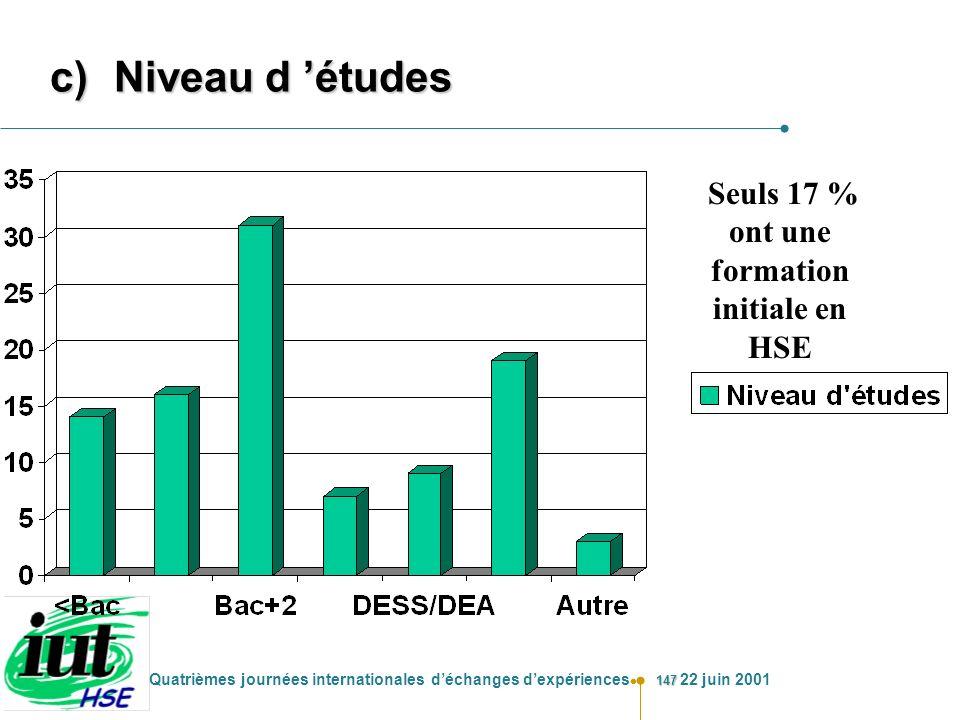 Seuls 17 % ont une formation initiale en HSE
