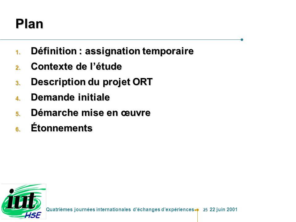 Plan Définition : assignation temporaire Contexte de l'étude