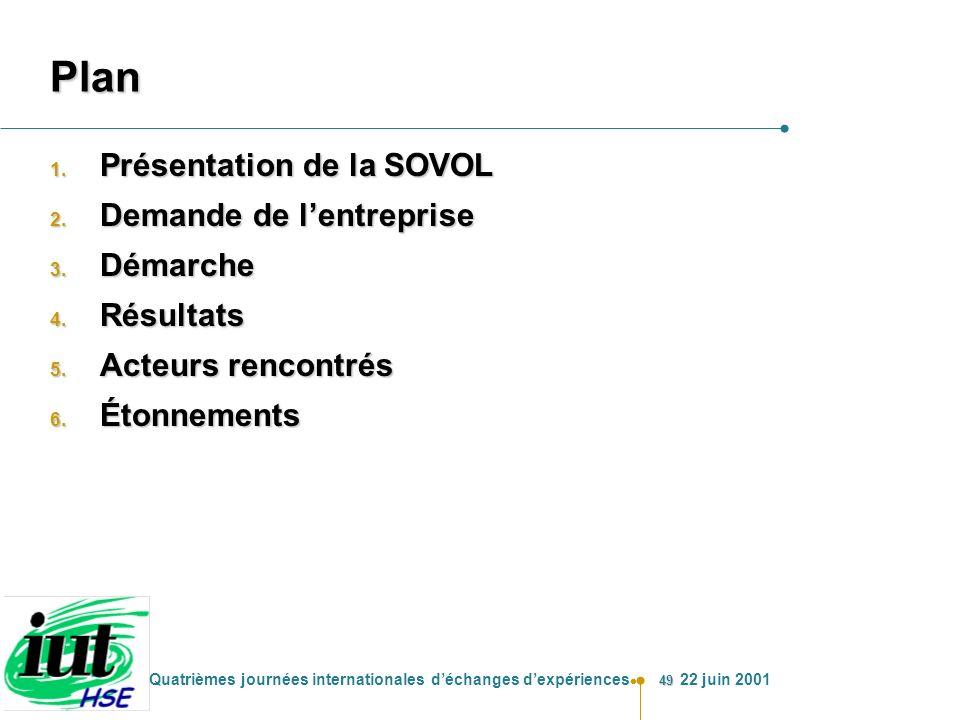Plan Présentation de la SOVOL Demande de l'entreprise Démarche