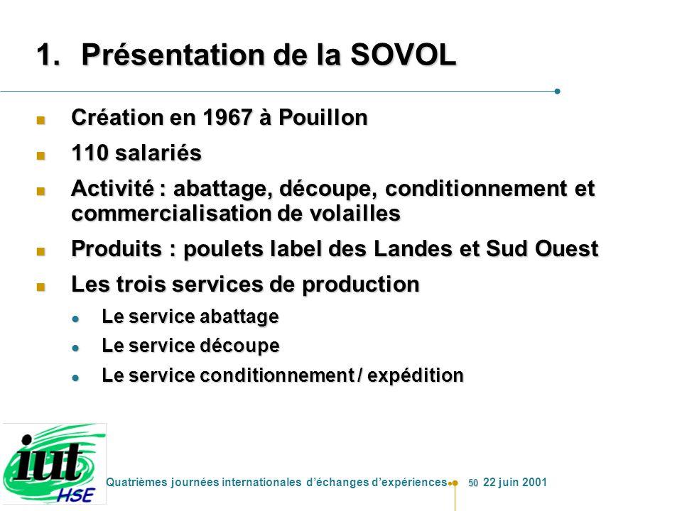 Présentation de la SOVOL