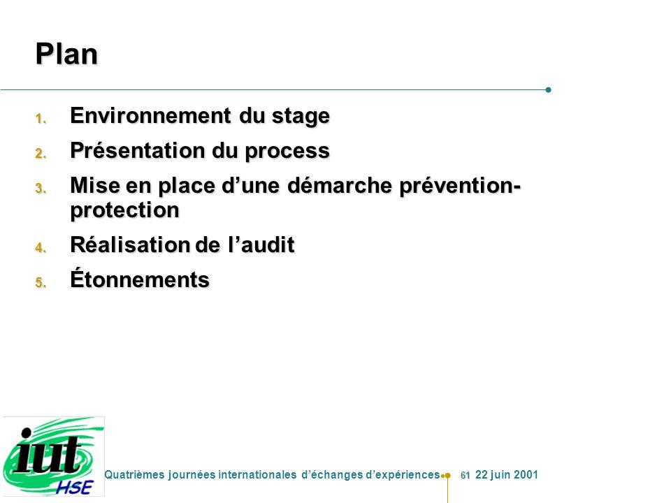 Plan Environnement du stage Présentation du process