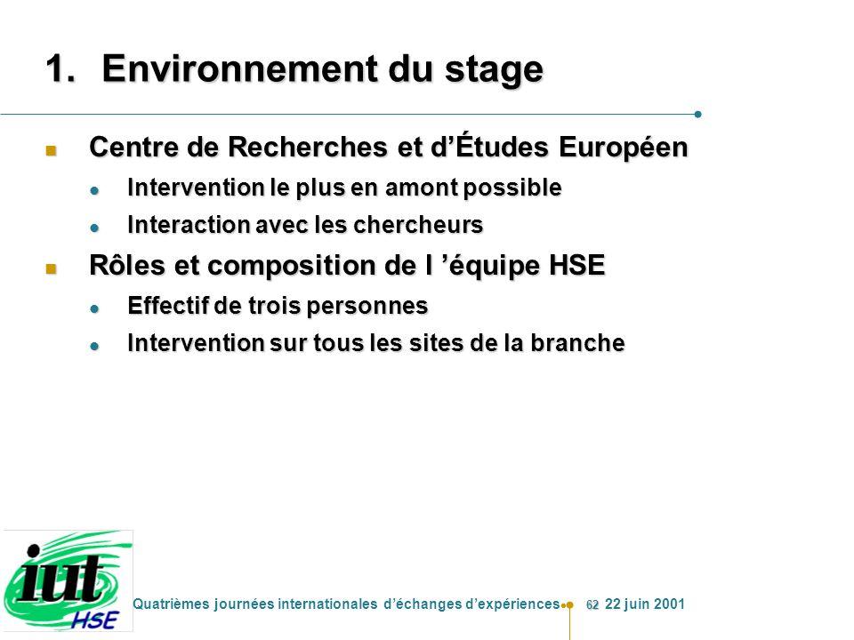 Environnement du stage