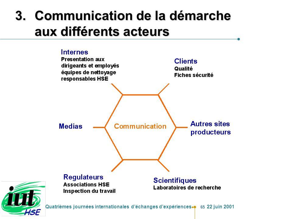 Communication de la démarche aux différents acteurs