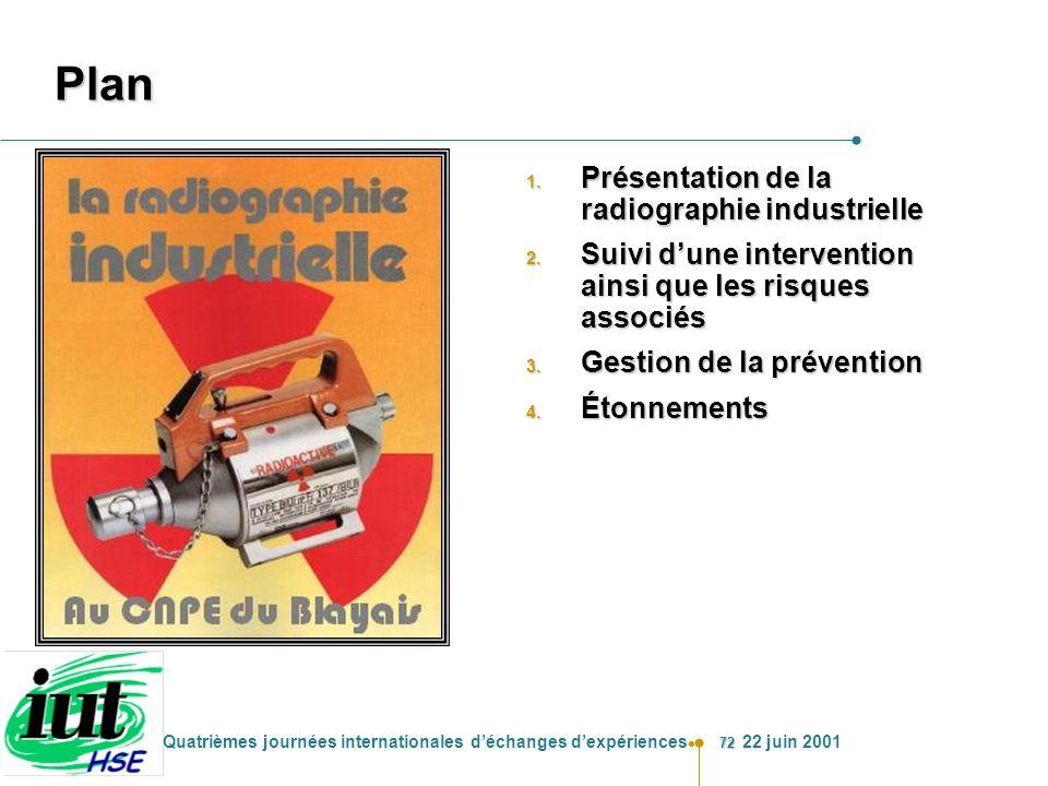 Plan Présentation de la radiographie industrielle