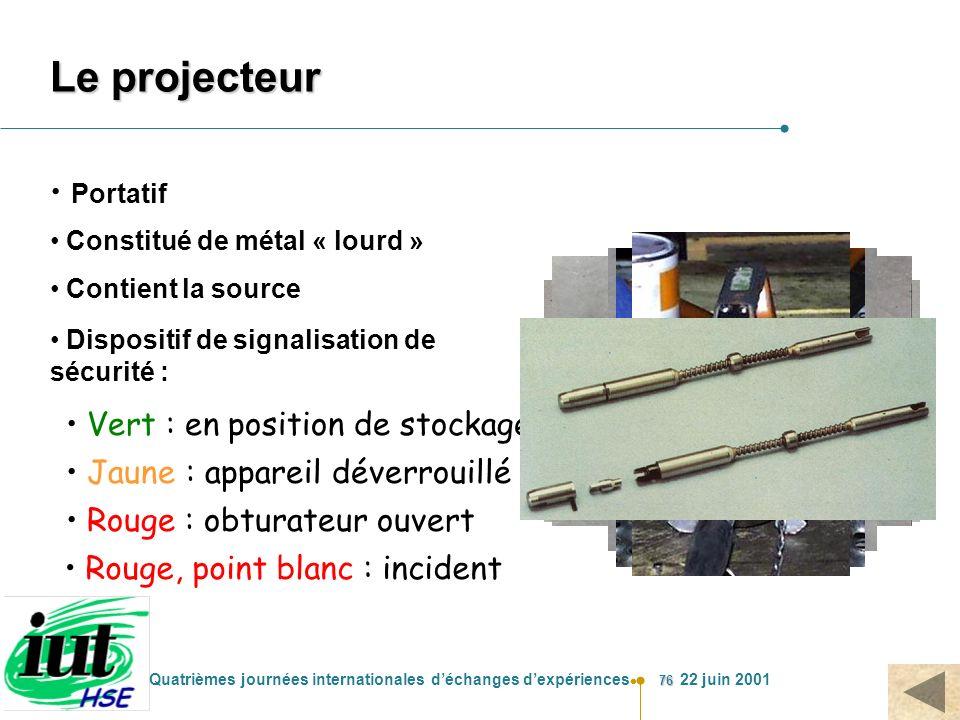 Le projecteur Portatif Vert : en position de stockage