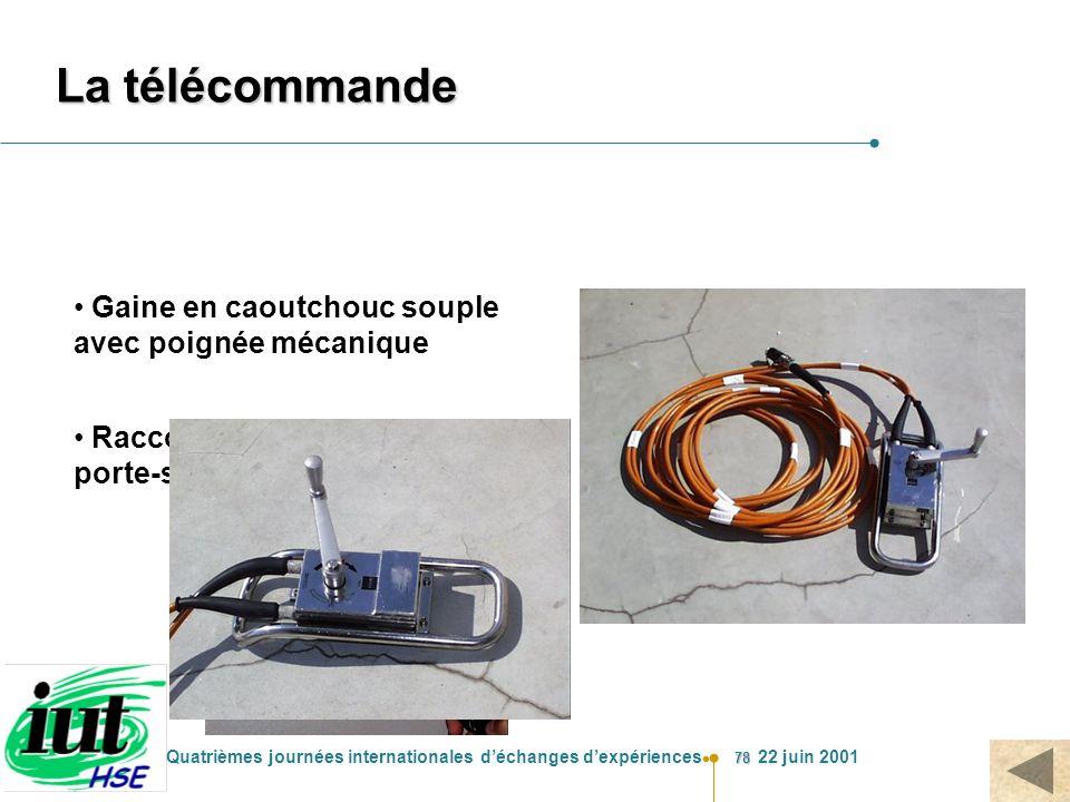 La télécommande Gaine en caoutchouc souple avec poignée mécanique