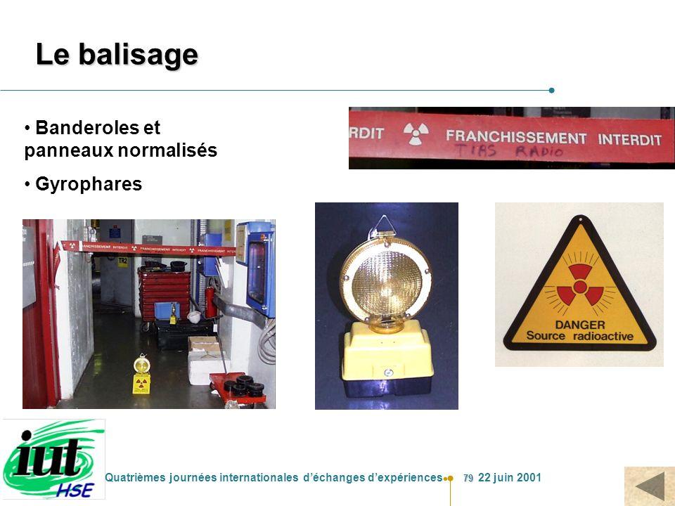 Le balisage Banderoles et panneaux normalisés Gyrophares