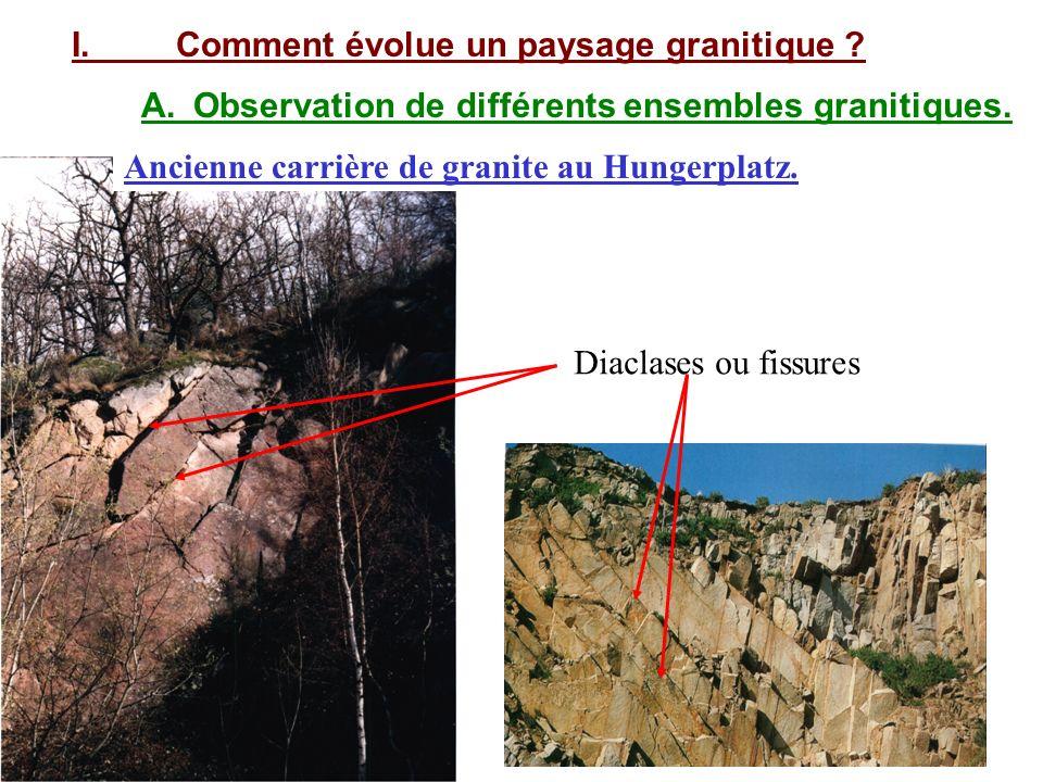 I. Comment évolue un paysage granitique