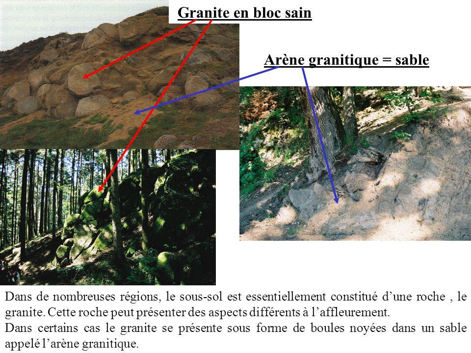 Arène granitique = sable