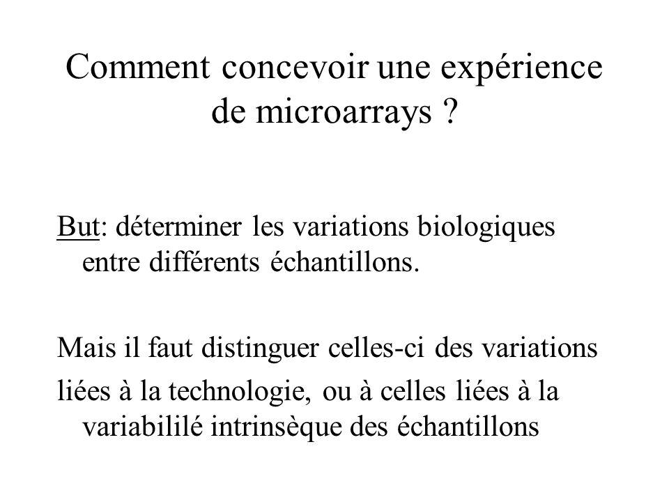 Comment concevoir une expérience de microarrays