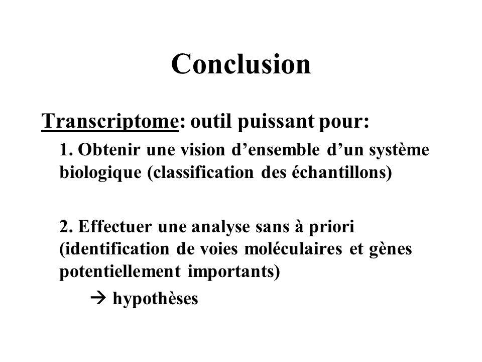 Conclusion Transcriptome: outil puissant pour: