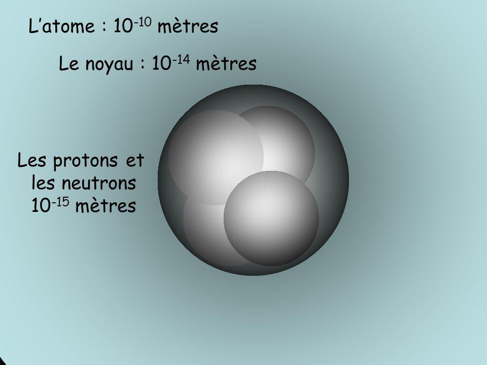 L'atome : 10-10 mètres Le noyau : 10-14 mètres Les protons et les neutrons 10-15 mètres