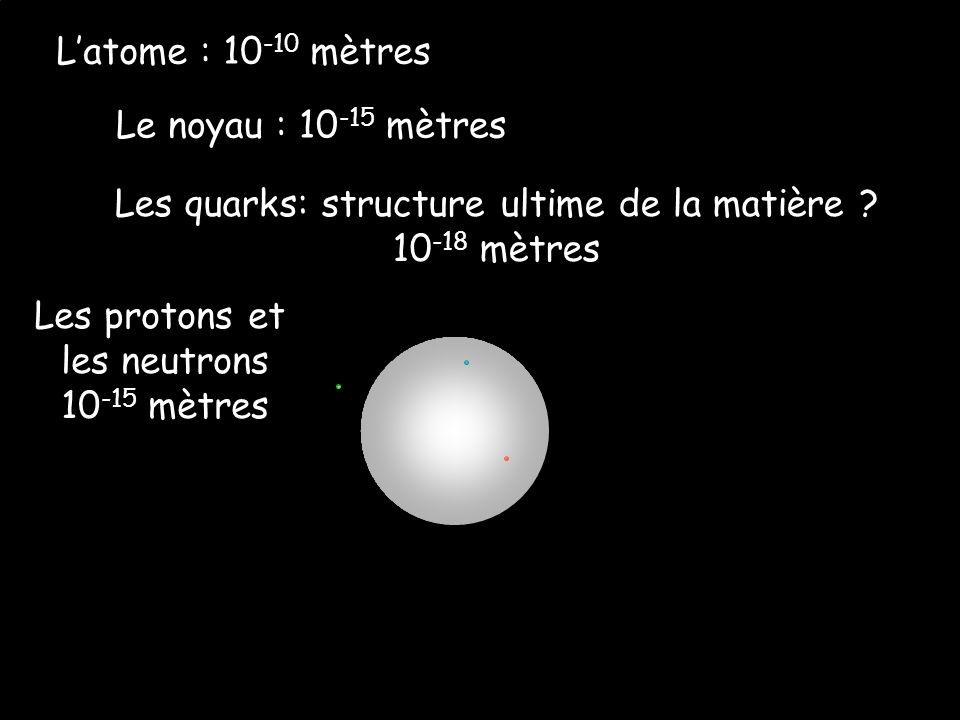Les quarks: structure ultime de la matière