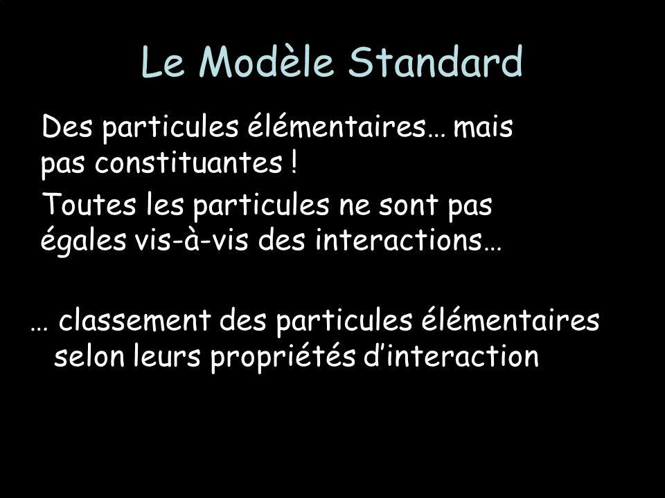 Le Modèle Standard Des particules élémentaires… mais pas constituantes ! Toutes les particules ne sont pas égales vis-à-vis des interactions…