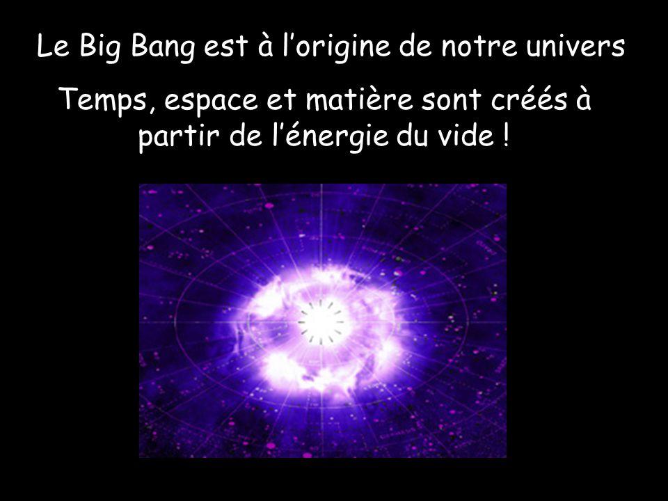 Le Big Bang est à l'origine de notre univers